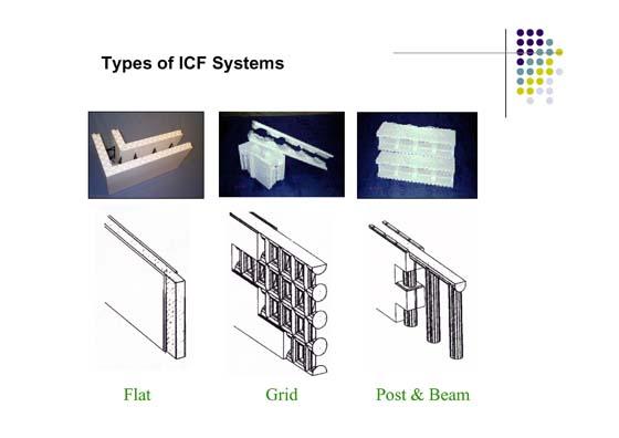 ICFPresentationME_Pagina_06