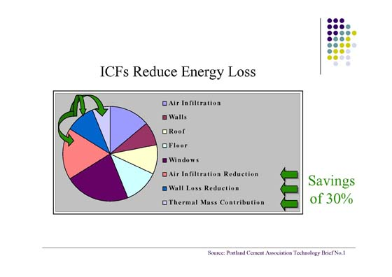 ICFPresentationME_Pagina_19