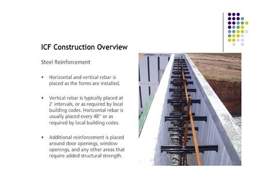 ICFPresentationME_Pagina_28